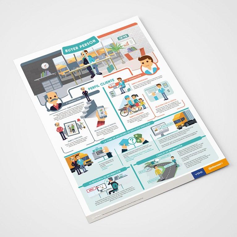 diseño grafico infografia continental