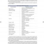 interiores Manejo de Infecciones en Urgencias